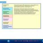 hsa обучение - пожарно технический минимум (1)